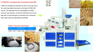 1TPH/ 20 TPD CTNM 18C complete set combined rice milling machine