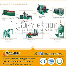 high output rubber tire recycling machine/crumb rubber manufacturing plant