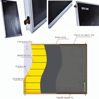SHe-BK China Factory Wholesale 2000*1000*80mm Solar Absorber Plate Non-Pressurized/Pressurized Solar water heater