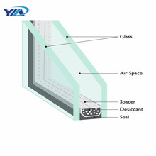Excellent quality Figured Glass laminated glass suppliers