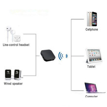 2 in 1 Bluetooth Reciever Transmitter dual-use Adapter Bluetooth Box Audio Dongle Receiver Adapter Transmitter for TV PC