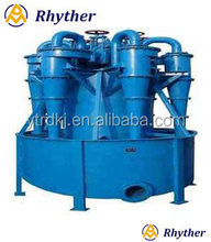 Concentrated hydrocyclone, mining hydro cyclone