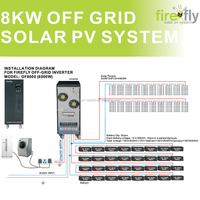 Single Phase Off Grid PV Solar Power System 8KW (800W~8KW Optional)
