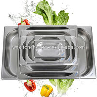 Chafer, GN pan, Trolley, Cookware and more names of kitchen equipments