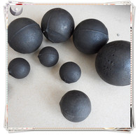 cement plant application and iron material casting steel ball