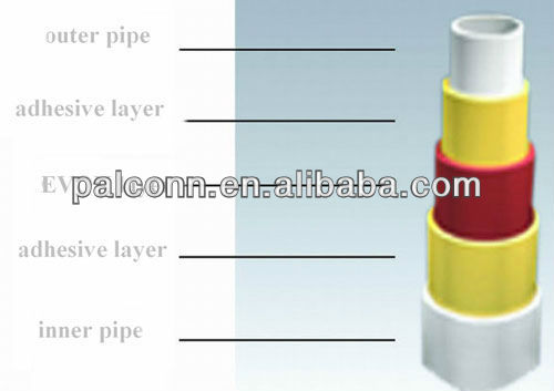 5 layers EVOH composite PEX/PE-RT oxygen barrier pipe