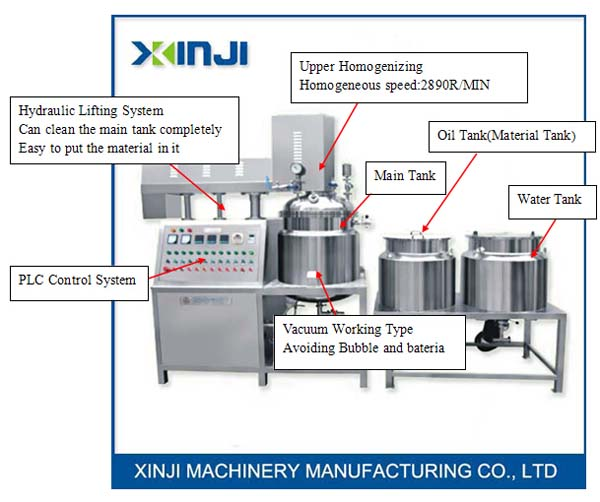 Tiltable upper homogenizing vacuum emulsifier cheese making machine