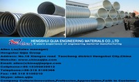 Top quality new products of corrugated steel culvert pipe