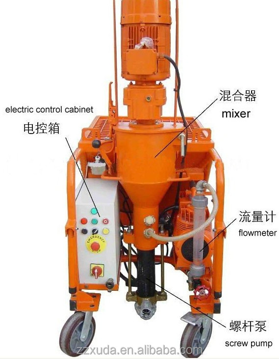 Putty hot sale plastering equipment