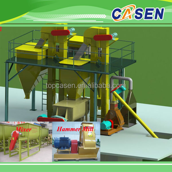 pellet/mash feed production line small poultry feed pellet making machine