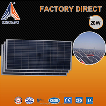 China Factory The Lowest Price Poly Solar Panels