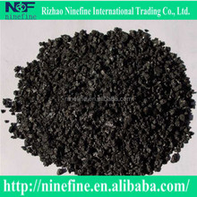 petroleum coke as raw material of silicon carbide
