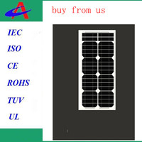 color portable best price power 20 Watt mono solar panel kit