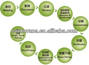 100% Nature Bulk Pure Stevia Extract