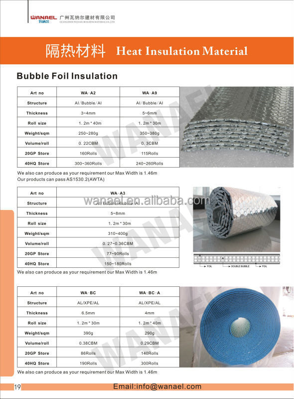 XPE foam for building