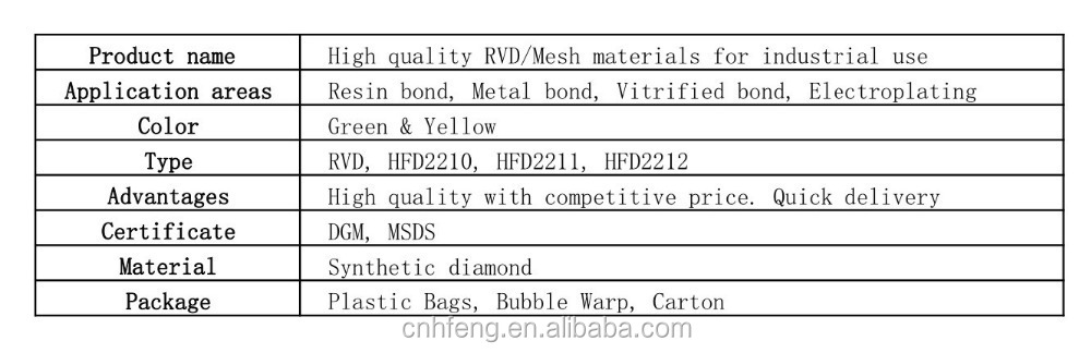 Made in China Synthetic diamond mono-crystal