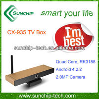 Android Quad core Mini PC TV box with camera, HDMI,1080P