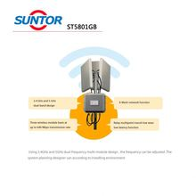 Suntor 5.8GHz 2.4ghz dual band wireless video audio module transmitter