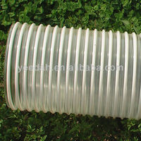 PU Antistatic Hose with PVC Helix hose