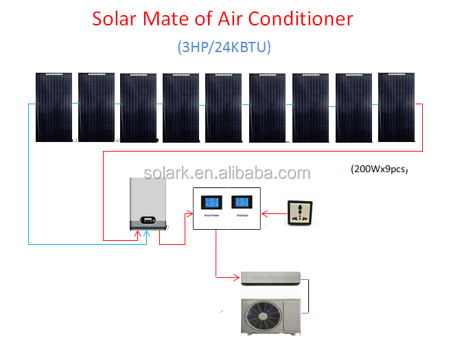 Solar mate of normal air con home solar air conditioner partner 2KW on grid system