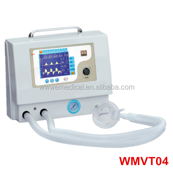 WMVT04 Portable Ventilator Machine for Family Use