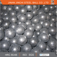 Casting iron balls made in China