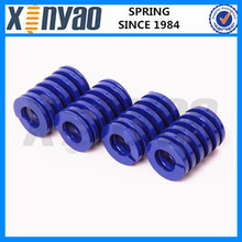 Custom plastic compression springs