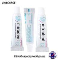 Fluoride cheap toothpaste