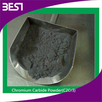 Best06 alien express for delivery chromium carbide powder