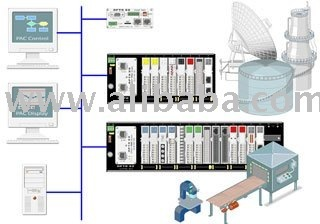 OPTO 22 BMS BUILDING MANAGEMENT SYSTEM PHILIPPINES