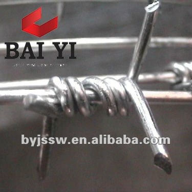 Stainless Steel Barbed Wire Reel Manufacturer