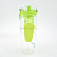 32oz tritan infuser bottle with grip handle.screw cap and such lid ,any color