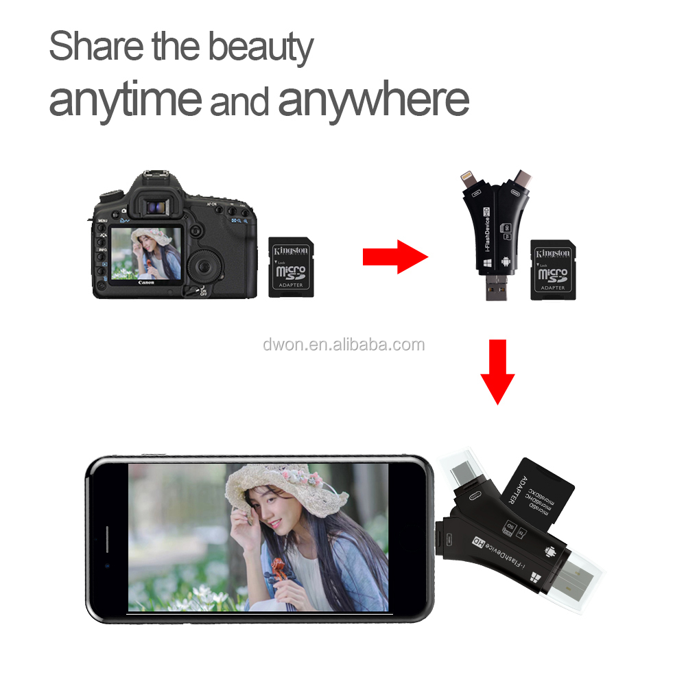 View camera pictures on your phone SD card reader factory 4 in 1 card reader for ios for iPhone/ android/ type-c/ PC