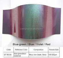 Chameleon pigment color change pigment for car paint