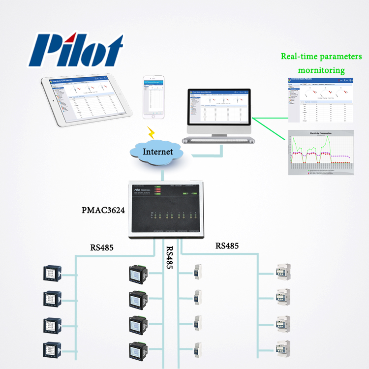 PILOT PMAC3624 Ethernet Web Service Power Monitoring System