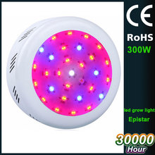 Double chip AC85-265V Epistar 300W panel led grow light