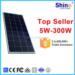 High Efficiency 150W 12v Polycrystalline Solar Panel manufacturers in china