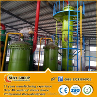Waste plastic recycling to crude oil machine
