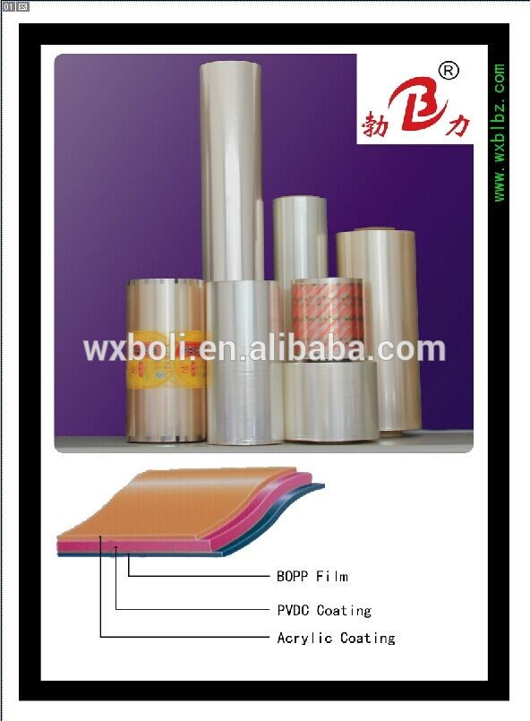 Best quality pvdc coated on pet film with CE&ISO