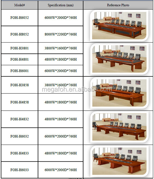 High grade wood veneer boardroom meeting table for florida for 12 person conference table