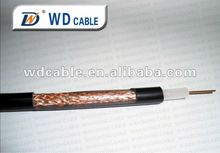 professional manufacturer of coaxial cable