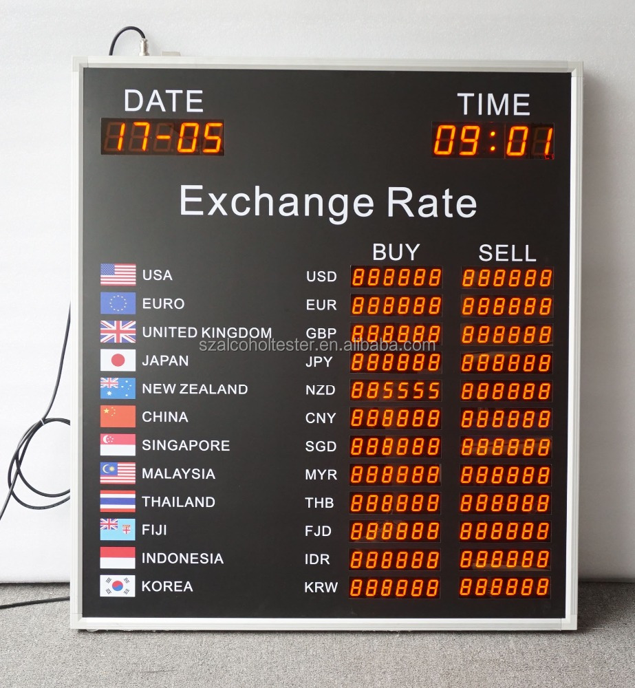 exchange rate display xxx photos led display with high defShenzhen Babbitt Model No. BT6-80L90H-R(M) Red LED Exchange Rate Board