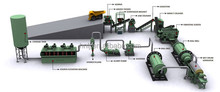 Gold ore beneficiation production line with flotation separating process