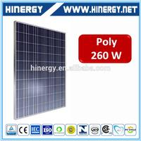 Hot selling solar 260Wp with low price