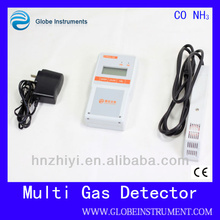 Hot combustible and toxic gas detector detector and alarm for chemical O2 = 0-30% vol