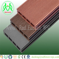 Co-extrusion bio recycle wood timber wpc compound HDPE WPC teak plank