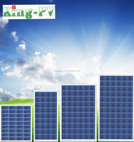 flexible 150w poly crystalline solar panel per watt price for solar system