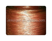 high quality copper wire price per kg