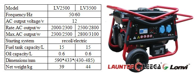 NEW DESIGN 2500W gasoline generator