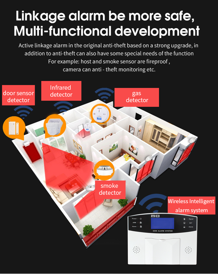 2017 new products gsm bulgar home security alarm system for house alarm